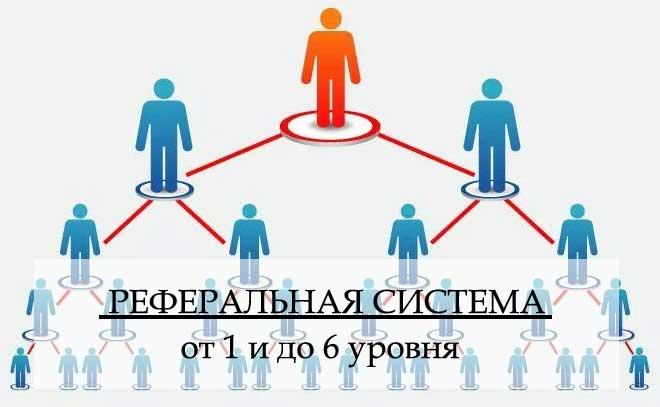 Бизнес на привлечении партнеров без продажи товара